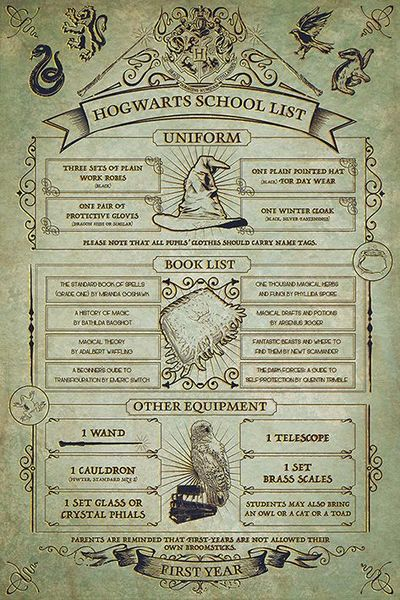 Poster Harry Potter Hogwarts School List X
